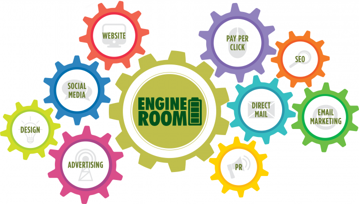 marketing-engine-room